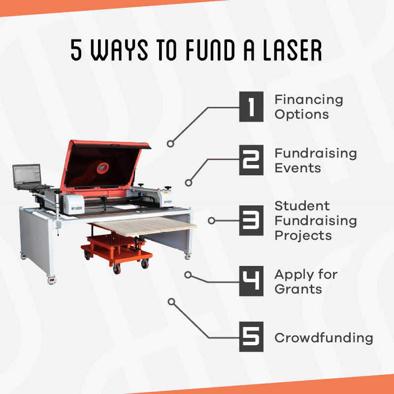 5 ways to fund a laser for your school